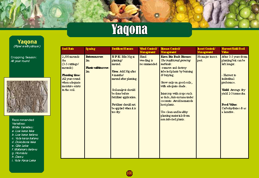 Yaqona